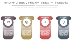 Key Driver Of Brand Connectivity Template Ppt Infographics
