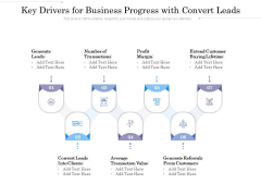 Key Drivers For Business Progress With Convert Leads Ppt PowerPoint Presentation File Picture PDF