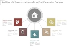 Key Drivers Of Business Intelligence Powerpoint Presentation Examples