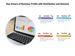 Key Drivers Of Business Profits With Distribution And Demand Ppt PowerPoint Presentation Outline Microsoft