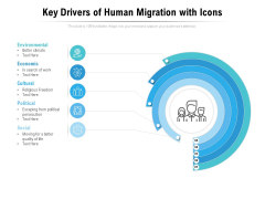 Key Drivers Of Human Migration With Icons Ppt PowerPoint Presentation Inspiration Show