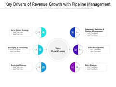 Key Drivers Of Revenue Growth With Pipeline Management Ppt PowerPoint Presentation File Guidelines PDF