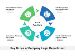 Key Duties Of Company Legal Department Ppt PowerPoint Presentation Professional Aids PDF