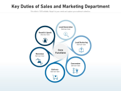 Key Duties Of Sales And Marketing Department Ppt PowerPoint Presentation Layouts Grid PDF