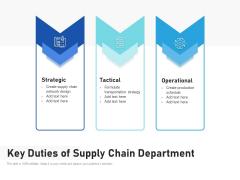 Key Duties Of Supply Chain Department Ppt PowerPoint Presentation Model Slide PDF