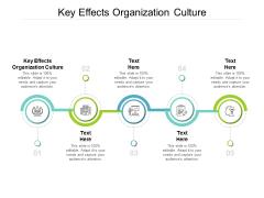 Key Effects Organization Culture Ppt PowerPoint Presentation Show Ideas Cpb