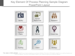 Key Element Of Process Planning Sample Diagram Powerpoint Layout