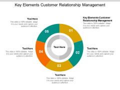 Key Elements Customer Relationship Management Ppt PowerPoint Presentation Ideas Sample Cpb Pdf