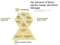 Key Elements Of Brand Identity Design With Brand Message Ppt PowerPoint Presentation File Layout Ideas PDF