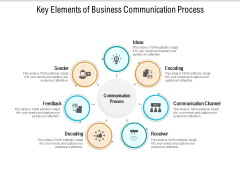 Key Elements Of Business Communication Process Ppt PowerPoint Presentation Layouts Designs Download PDF