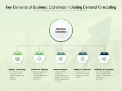 Key Elements Of Business Economics Including Demand Forecasting Ppt PowerPoint Presentation Pictures Icons