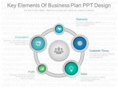 Key Elements Of Business Plan Ppt Design