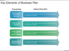 Key Elements Of Business Plan Ppt PowerPoint Presentation Icon Brochure