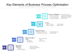 Key Elements Of Business Process Optimization Ppt PowerPoint Presentation File Structure PDF