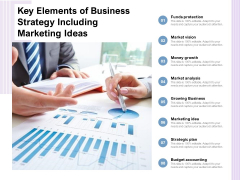Key Elements Of Business Strategy Including Marketing Ideas Ppt PowerPoint Presentation Icon Gallery