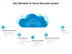 Key Elements Of Cloud Structure System Ppt PowerPoint Presentation Icon Layouts PDF