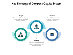 Key Elements Of Company Quality System Ppt PowerPoint Presentation Infographics File Formats PDF