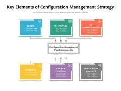 Key Elements Of Configuration Management Strategy Ppt PowerPoint Presentation Styles Show PDF