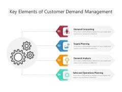 Key Elements Of Customer Demand Management Ppt PowerPoint Presentation Template PDF