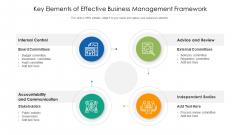 Key Elements Of Effective Business Management Framework Ppt PowerPoint Presentation Gallery Aids PDF