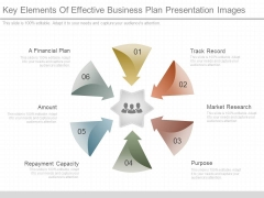 Key Elements Of Effective Business Plan Presentation Images