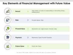 Key Elements Of Financial Management With Future Value Ppt PowerPoint Presentation Gallery Portfolio PDF