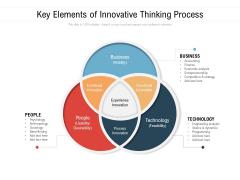 Key Elements Of Innovative Thinking Process Ppt PowerPoint Presentation File Slideshow PDF