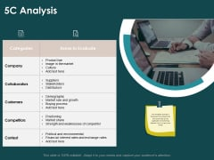 Key Elements Of Internal And External Factors Of Market 5C Analysis Infographics PDF