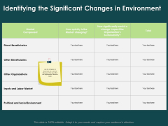 Key Elements Of Internal And External Factors Of Market Identifying The Significant Changes In Environment Icons PDF