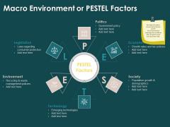 Key Elements Of Internal And External Factors Of Market Macro Environment Or PESTEL Factors Professional PDF