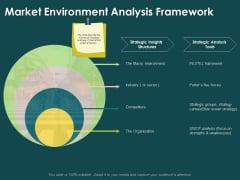 Key Elements Of Internal And External Factors Of Market Market Environment Analysis Framework Rules PDF