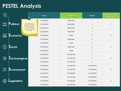 Key Elements Of Internal And External Factors Of Market PESTEL Analysis Structure PDF