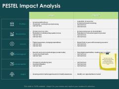 Key Elements Of Internal And External Factors Of Market PESTEL Impact Analysis Slides PDF