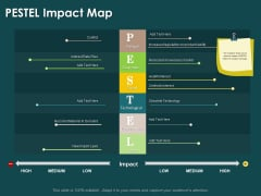 Key Elements Of Internal And External Factors Of Market PESTEL Impact Map Slides PDF