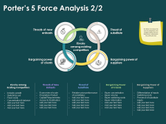 Key Elements Of Internal And External Factors Of Market Porters 5 Force Analysis Clients Sample PDF