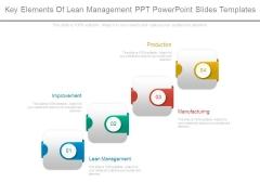 Key Elements Of Lean Management Ppt Powerpoint Slides Templates