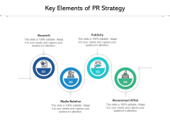 Key Elements Of PR Strategy Ppt PowerPoint Presentation Gallery Shapes PDF