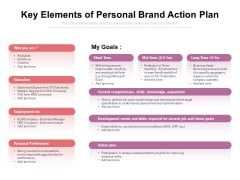 Key Elements Of Personal Brand Action Plan Ppt PowerPoint Presentation Infographics Outfit PDF