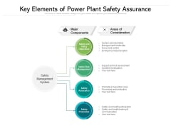 Key Elements Of Power Plant Safety Assurance Ppt PowerPoint Presentation Gallery Infographic Template PDF