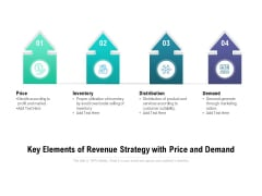 Key Elements Of Revenue Strategy With Price And Demand Ppt PowerPoint Presentation Portfolio Deck