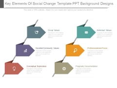 Key Elements Of Social Change Template Ppt Background Designs