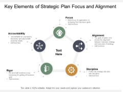 Key Elements Of Strategic Plan Focus And Alignment Ppt PowerPoint Presentation Portfolio Guide