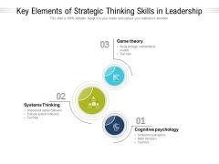 Key Elements Of Strategic Thinking Skills In Leadership Ppt Powerpoint Presentation Infographics Slide Portrait Pdf