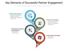 Key Elements Of Successful Partner Engagement Ppt PowerPoint Presentation Model Smartart PDF