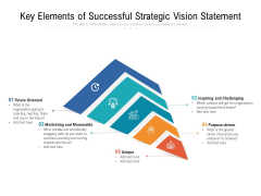 Key Elements Of Successful Strategic Vision Statement Ppt PowerPoint Presentation File Graphics Template PDF