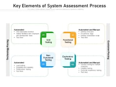 Key Elements Of System Assessment Process Ppt PowerPoint Presentation Styles Graphics Pictures PDF