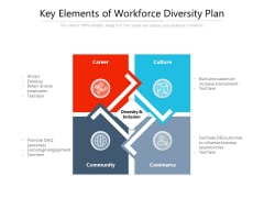 Key Elements Of Workforce Diversity Plan Ppt PowerPoint Presentation Show Pictures PDF