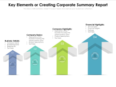 Key Elements Or Creating Corporate Summary Report Ppt PowerPoint Presentation File Designs PDF