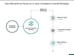 Key Elements To Focus On In Your Companys Overall Strategy Ppt PowerPoint Presentation Layouts Graphics Download