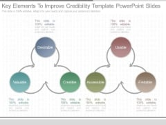 Key Elements To Improve Credibility Template Powerpoint Slides